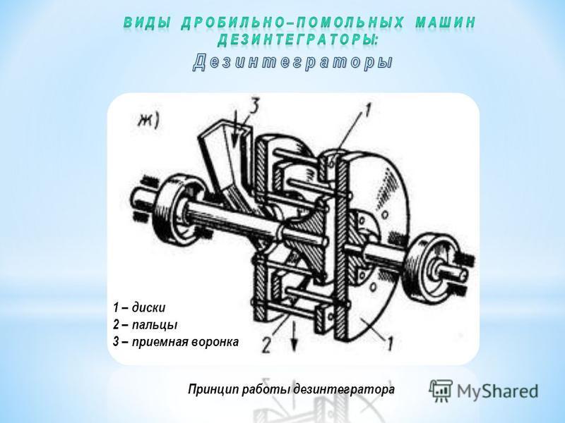 Принцип работы дезинтегратора 1 – диски 2 – пальцы 3 – приемная воронка