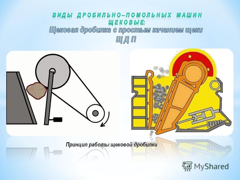 Принцип работы щековой дробилки