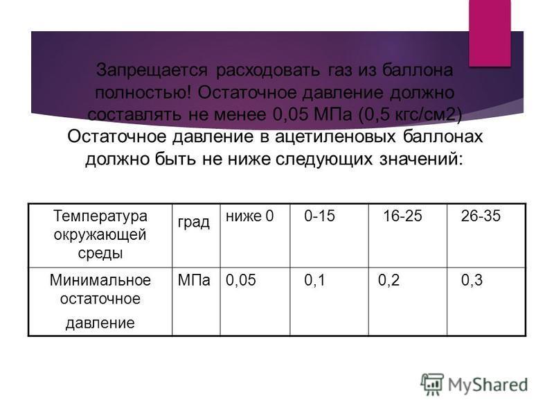Запрещается расходовать газ из баллона полностью! Остаточное давление должно составлять не менее 0,05 МПа (0,5 кгс/см 2) Остаточное давление в ацетиленовых баллонах должно быть не ниже следующих значений: Температура окружающей среды град ниже 0 0-15