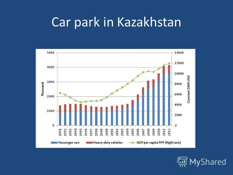 Car park in Kazakhstan