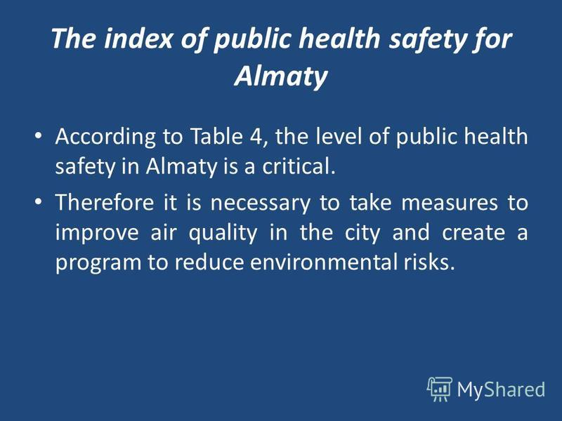The index of public health safety for Almaty According to Table 4, the level of public health safety in Almaty is a critical. Therefore it is necessary to take measures to improve air quality in the city and create a program to reduce environmental r