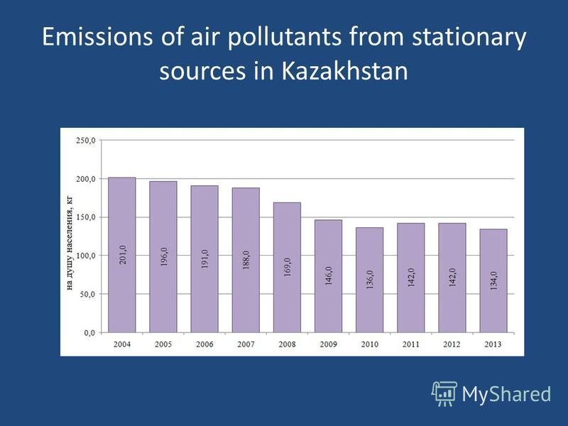 Emissions of air pollutants from stationary sources in Kazakhstan
