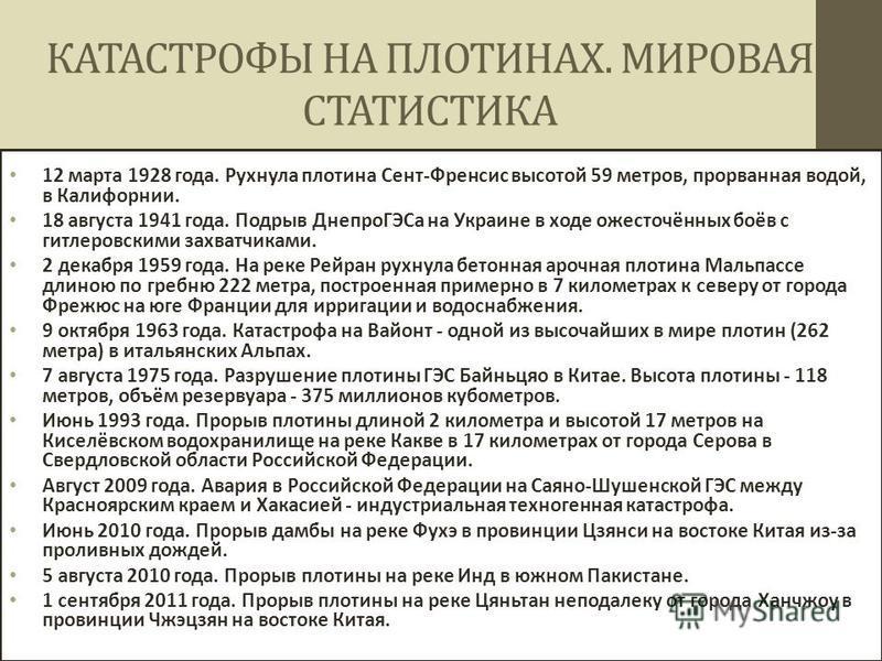 КАТАСТРОФЫ НА ПЛОТИНАХ. МИРОВАЯ СТАТИСТИКА 12 марта 1928 года. Рухнула плотина Сент-Френсис высотой 59 метров, прорванная водой, в Калифорнии. 18 августа 1941 года. Подрыв Днепро ГЭСа на Украине в ходе ожесточённых боёв с гитлеровскими захватчиками.