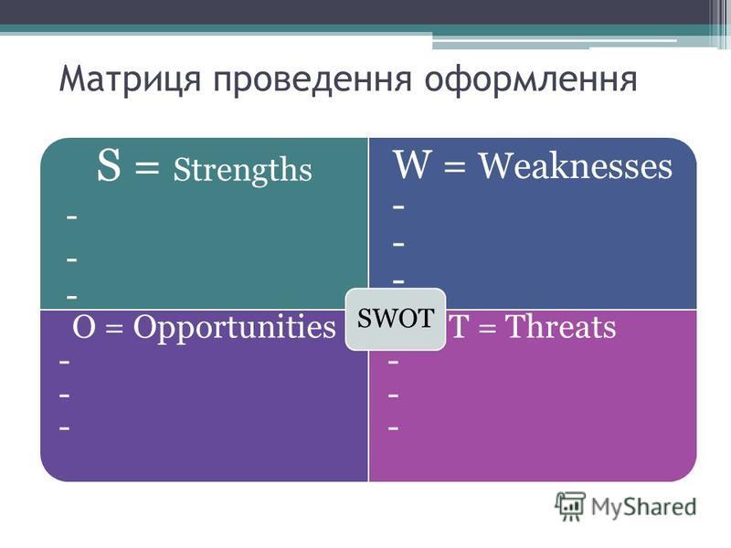 Матриця проведення оформлення S = Strengths - W = Weaknesses - O = Opportunities - T = Threats - SWOT