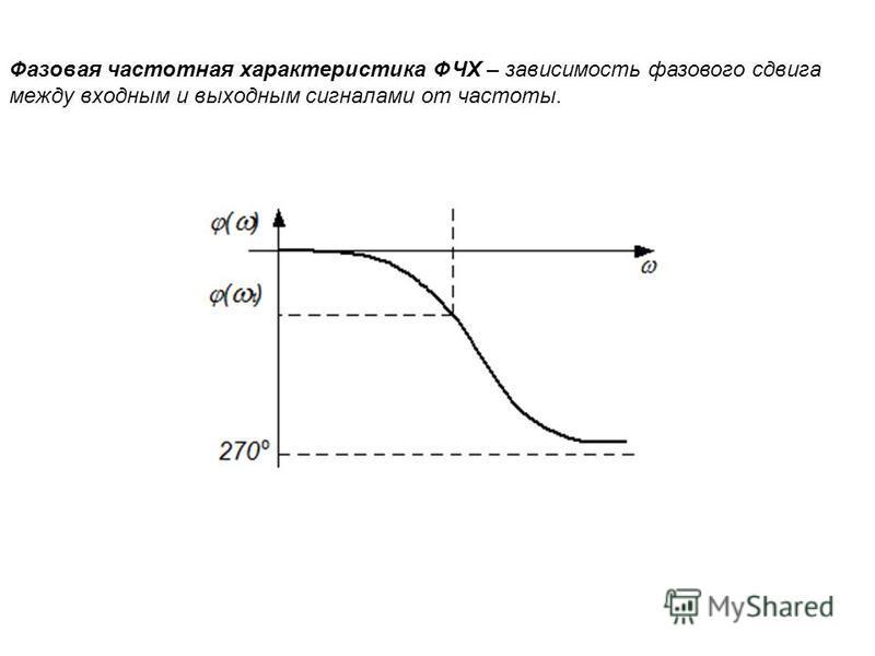 Фазовая частотная характеристика ФЧХ – зависимость фазового сдвига между входным и выходным сигналами от частоты.