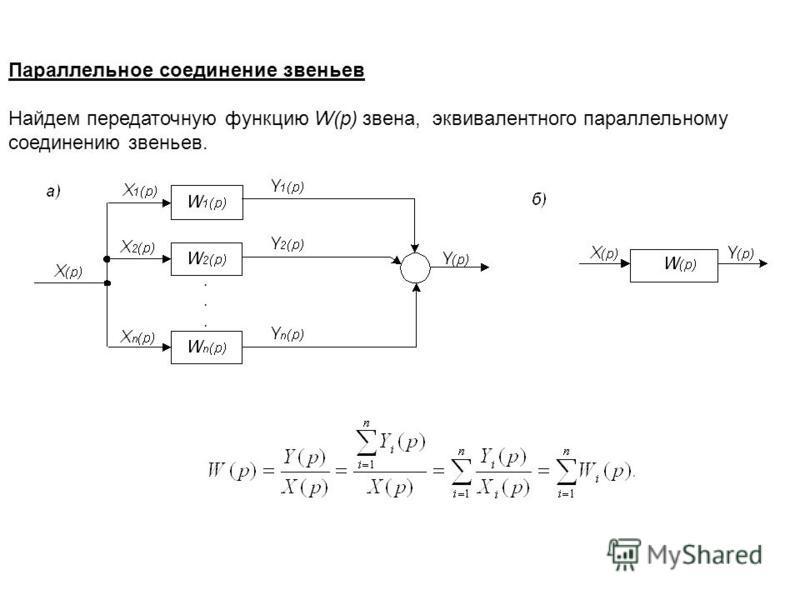 Параллельное соединение звеньев Найдем передаточную функцию W(p) звена, эквивалентного параллельному соединению звеньев.