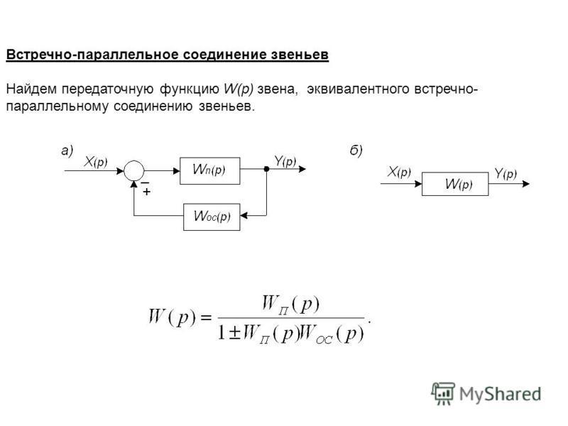 Встречно-параллельное соединение звеньев Найдем передаточную функцию W(p) звена, эквивалентного встречно- параллельному соединению звеньев.