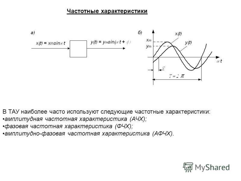 Частотные характеристики В ТАУ наиболее часто используют следующие частотные характеристики: амплитудная частотная характеристика (АЧХ); фазовая частотная характеристика (ФЧХ); амплитудно-фазовая частотная характеристика (АФЧХ).
