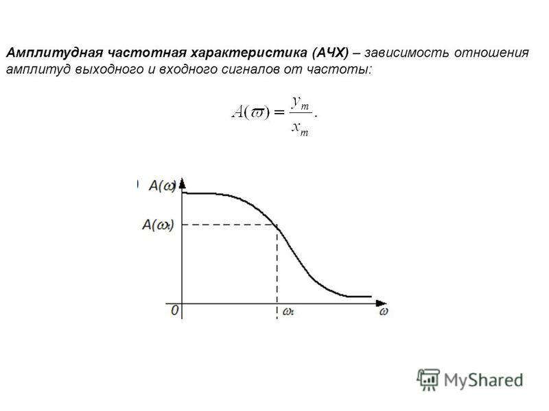 Амплитудная частотная характеристика (АЧХ) – зависимость отношения амплитуд выходного и входного сигналов от частоты: