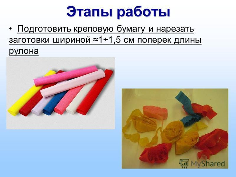 Этапы работы Подготовить креповую бумагу и нарезать заготовки шириной 1÷1,5 см поперек длины рулона