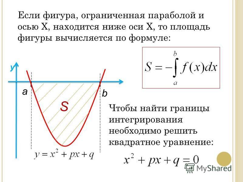 S a b у Если фигура, ограниченная параболой и осью Х, находится ниже оси Х, то площадь фигуры вычисляется по формуле: Чтобы найти границы интегрирования необходимо решить квадратное уравнение: