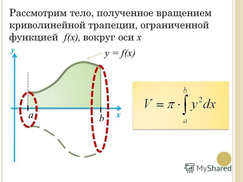 a b х у Рассмотрим тело, полученное вращением криволинейной трапеции, ограниченной функцией f(x), вокруг оси х у = f(x)