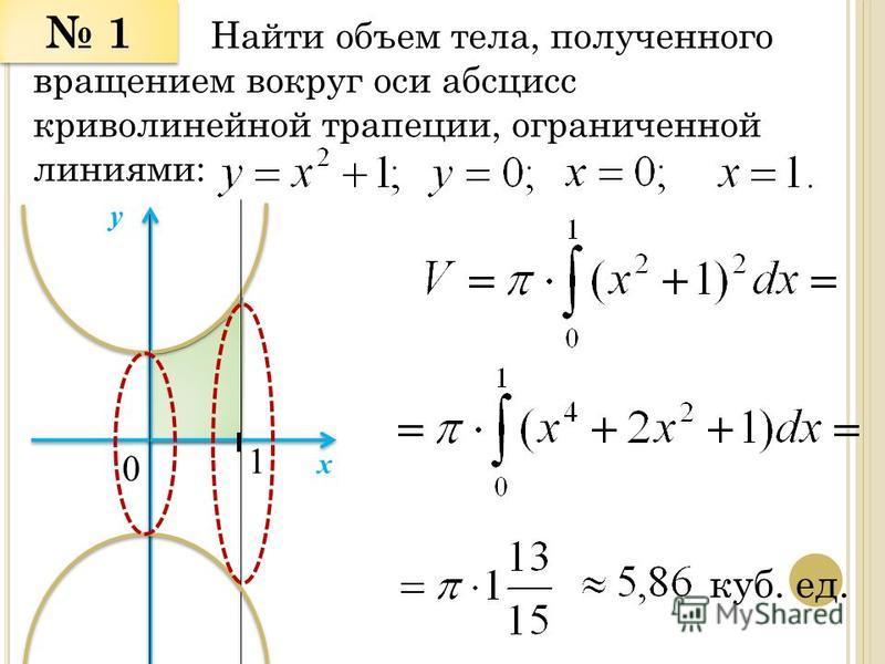 Найти объем тела, полученного вращением вокруг оси абсцисс криволинейной трапеции, ограниченной линиями: 1 1 у х 1 0 куб. ед.