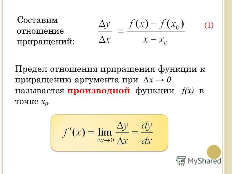 Составим отношение приращений: (1) Предел отношения приращения функции к приращению аргумента при х 0 называется производной функции f(x) в точке х 0.