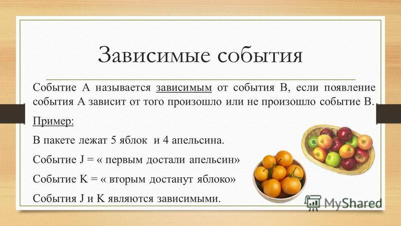 Зависимые события Событие А называется зависимым от события В, если появление события А зависит от того произошло или не произошло событие В. Пример: В пакете лежат 5 яблок и 4 апельсина. Событие J = « первым достали апельсин» Событие K = « вторым до