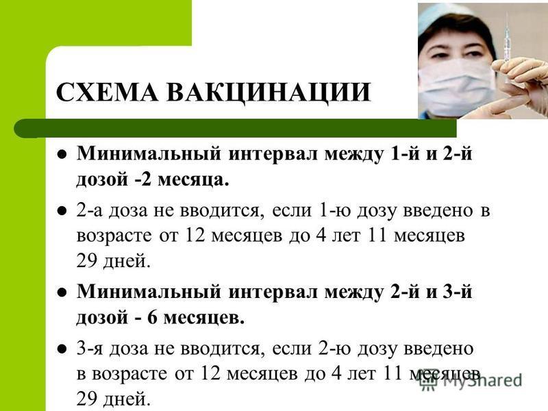СХЕМА ВАКЦИНАЦИИ Минимальный интервал между 1-й и 2-й дозой -2 месяца. 2-а доза не вводится, если 1-ю дозу введено в возрасте от 12 месяцев до 4 лет 11 месяцев 29 дней. Минимальный интервал между 2-й и 3-й дозой - 6 месяцев. 3-я доза не вводится, есл