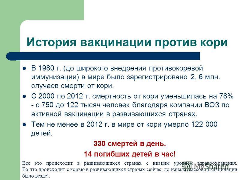 История вакцинации против кори В 1980 г. (до широкого внедрения противокоревой иммунизации) в мире было зарегистрировано 2, 6 млн. случаев смерти от кори. С 2000 по 2012 г. смертность от кори уменьшилась на 78% - с 750 до 122 тысяч человек благодаря