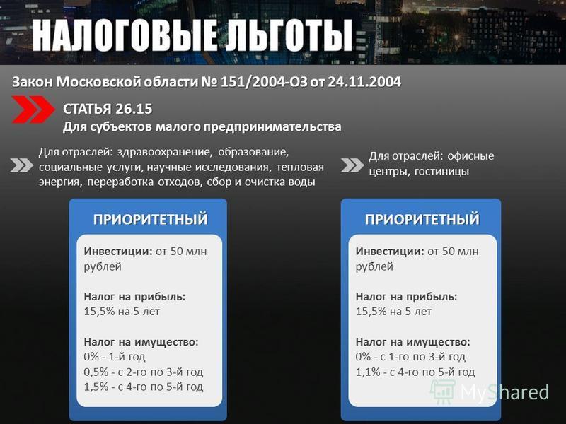Закон Московской области 151/2004-ОЗ от 24.11.2004 СТАТЬЯ 26.15 Для субъектов малого предпринимательства Для отраслей: офисные центры, гостиницыПРИОРИТЕТНЫЙ Инвестиции: от 50 млн рублей Налог на прибыль: 15,5% на 5 лет Налог на имущество: 0% - с 1-го