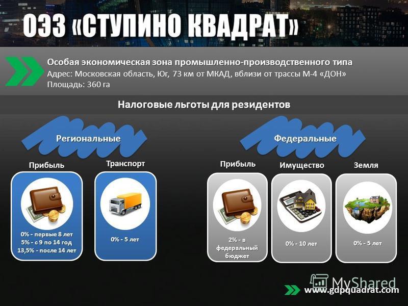 www.gdpquadrat.com Особая экономическая зона промышленно-производственного типа Адрес: Московская область, Юг, 73 км от МКАД, вблизи от трассы М-4 «ДОН» Площадь: 360 га Прибыль 0% - первые 8 лет 5% - с 9 по 14 год 13,5% - после 14 лет Транспорт 0% -