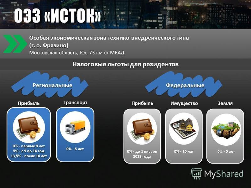 Особая экономическая зона технико-внедренческого типа (г. о. Фрязино) Московская область, Юг, 73 км от МКАДПрибыль 0% - первые 8 лет 5% - с 9 по 14 год 13,5% - после 14 лет Транспорт 0% - 5 лет Имущество 0% - 10 лет Земля 0% - 5 лет Прибыль 0% - до 1