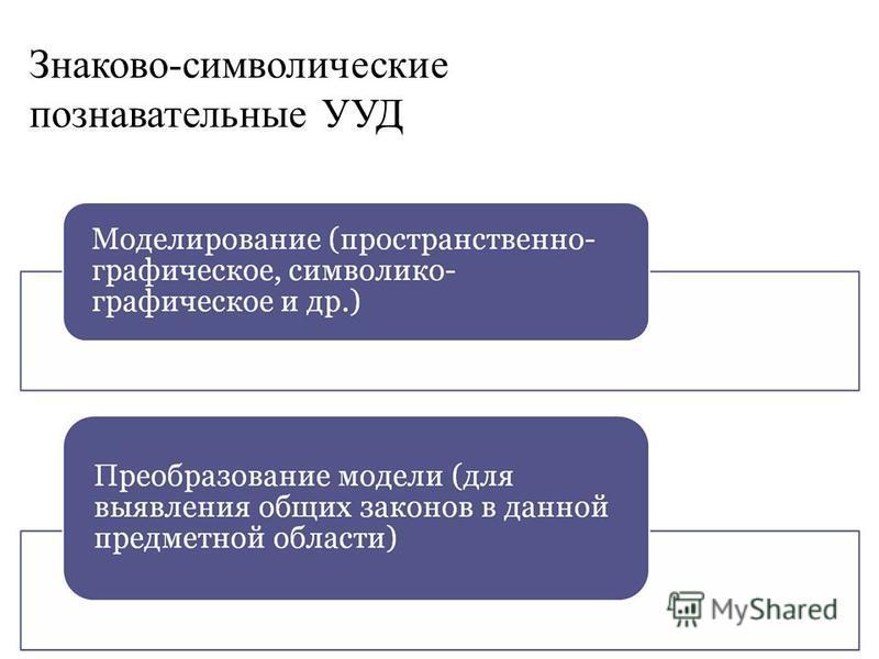 Знаково-символические познавательиные УУД
