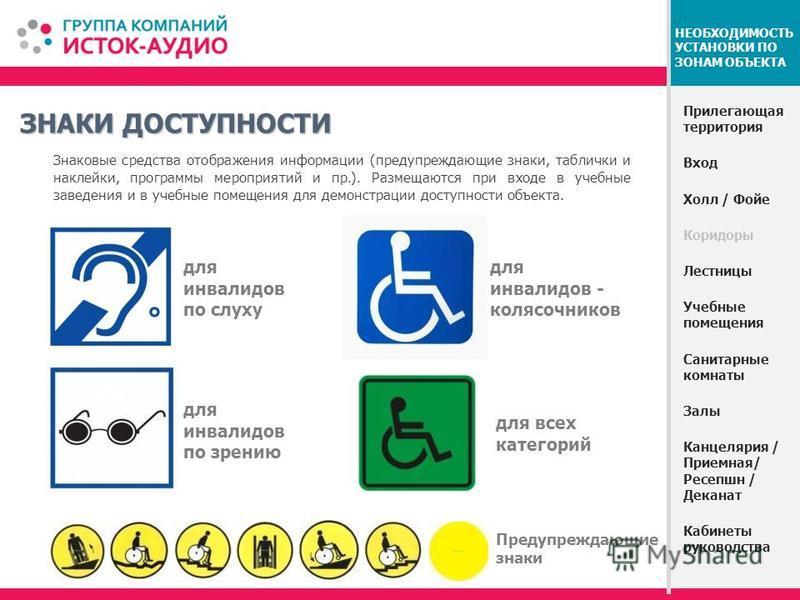 ЗНАКИ ДОСТУПНОСТИ для инвалидов - колясочников для всех категорий для инвалидов по слуху для инвалидов по зрению Прилегающая территория Вход Холл / Фойе Коридоры Лестницы Учебные помещения Санитарные комнаты Залы Канцелярия / Приемная/ Ресепшн / Дека