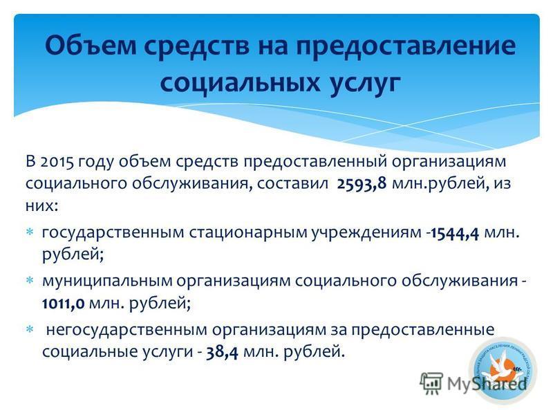 В 2015 году объем средств предоставленный организациям социального обслуживания, составил 2593,8 млн.рублей, из них: государственным стационарным учреждениям -1544,4 млн. рублей; муниципальным организациям социального обслуживания - 1011,0 млн. рубле