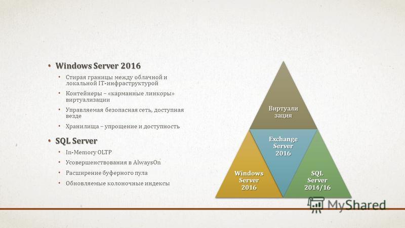 Windows Server 2016 Windows Server 2016 Стирая границы между облачной и локальной IT-инфраструктурой Контейнеры – «карманные линкоры» виртуализации Управляемая безопасная сеть, доступная везде Хранилища – упрощение и доступность SQL Server SQL Server