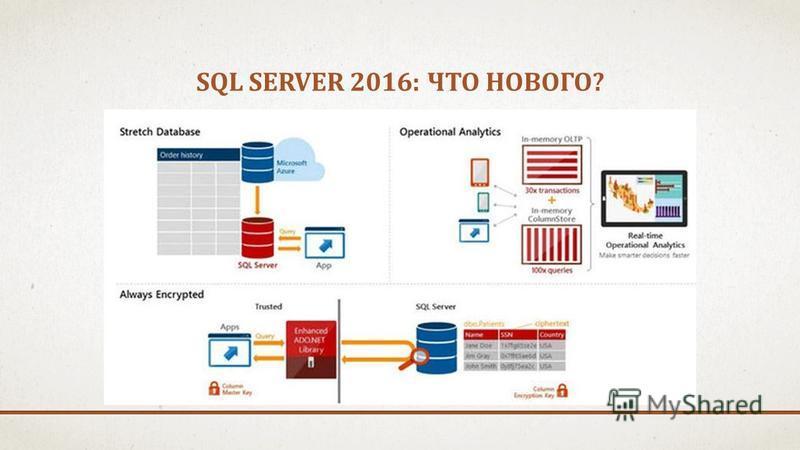 SQL SERVER 2016: ЧТО НОВОГО?