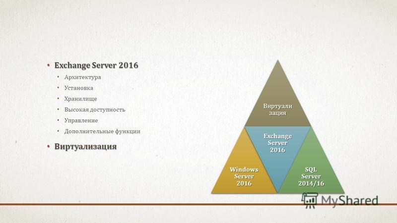 Exchange Server 2016 Exchange Server 2016 Архитектура Установка Хранилище Высокая доступность Управление Дополнительные функции Виртуализация Виртуализация Виртуали зация Windows Server 2016 Exchange Server 2016 SQL Server 2014/16