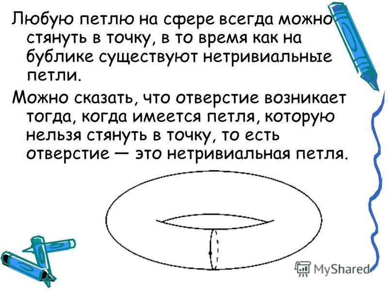 Любую петлю на сфере всегда можно стянуть в точку, в то время как на бублике существуют нетривиальные петли. Можно сказать, что отверстие возникает тогда, когда имеется петля, которую нельзя стянуть в точку, то есть отверстие это нетривиальная петля.