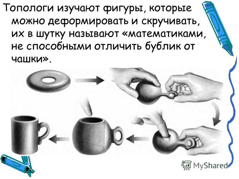 Топологи изучают фигуры, которые можно деформировать и скручивать, их в шутку называют «математиками, не способными отличить бублик от чашки».