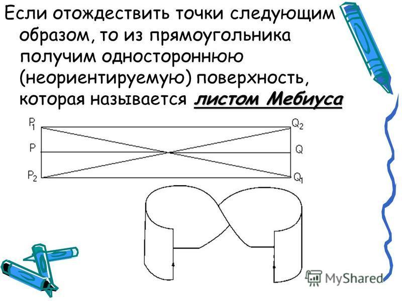 листом Мебиуса Если отождествить точки следующим образом, то из прямоугольника получим одностороннюю (неориентируемую) поверхность, которая называется листом Мебиуса