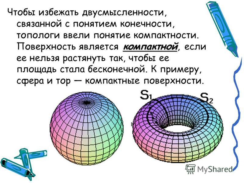 компактной Чтобы избежать двусмысленности, связанной с понятием конечности, топологи ввели понятие компактности. Поверхность является компактной, если ее нельзя растянуть так, чтобы ее площадь стала бесконечной. К примеру, сфера и тор компактные пове