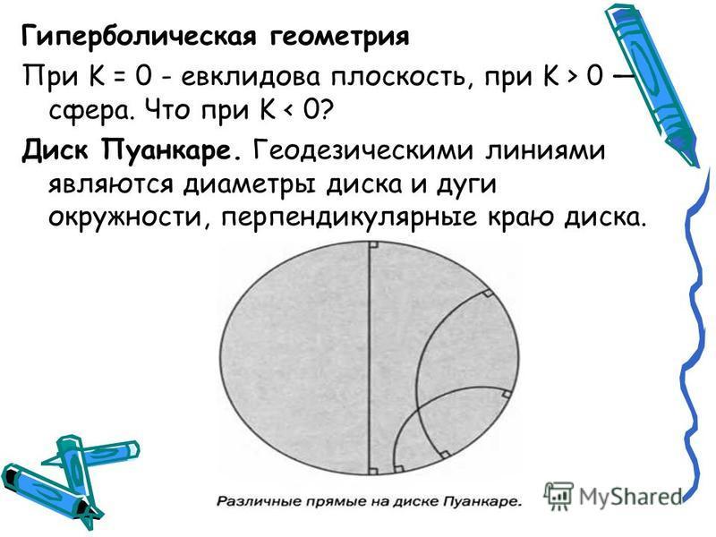 Гиперболическая геометрия При K = 0 - евклидова плоскость, при K > 0 сфера. Что при K < 0? Диск Пуанкаре. Геодезическими линиями являются диаметры диска и дуги окружности, перпендикулярные краю диска.