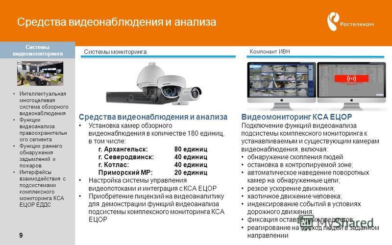Средства видеонаблюдения и анализа Системы видеомониторинга Интеллектуальная многоцелевая система обзорного видеонаблюдения Функции видеоанализа правоохранительного сегмента Функции раннего обнаружения задымлений и пожаров Интерфейсы взаимодействия с