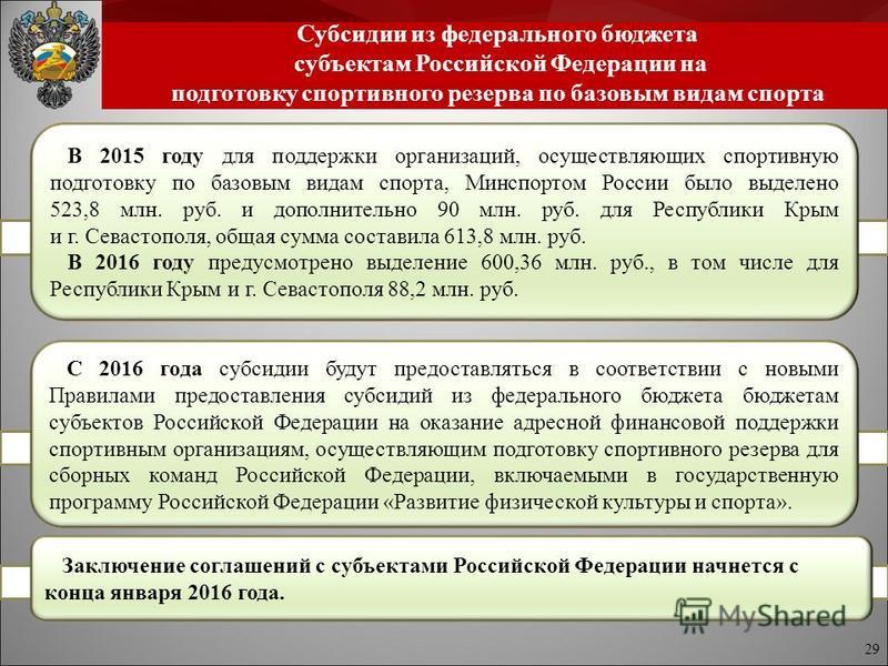 Субсидии из федерального бюджета субъектам Российской Федерации на подготовку спортивного резерва по базовым видам спорта В 2015 году для поддержки организаций, осуществляющих спортивную подготовку по базовым видам спорта, Минспортом России было выде