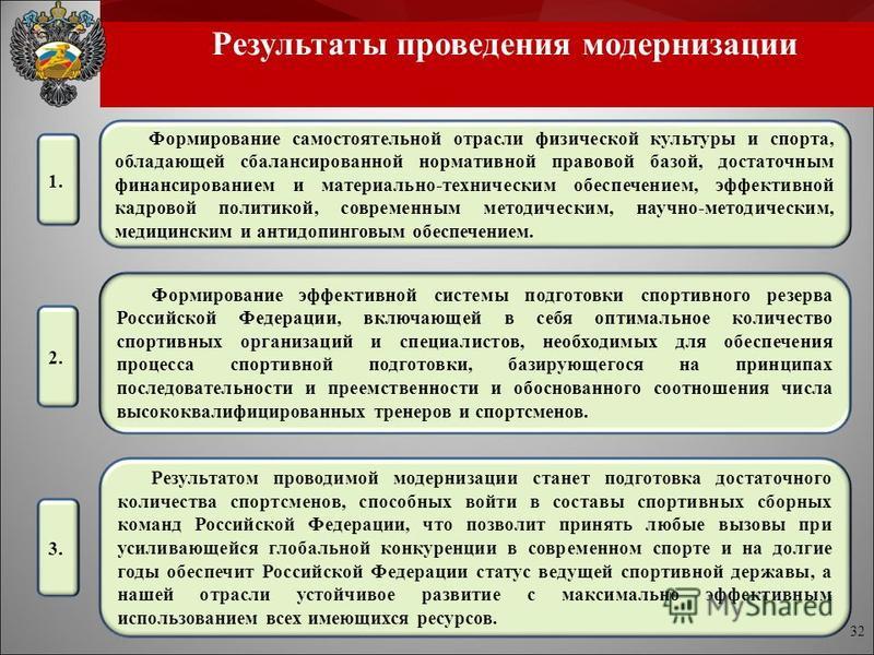 Результаты проведения модернизации 32 1. Результатом проводимой модернизации станет подготовка достаточного количества спортсменов, способных войти в составы спортивных сборных команд Российской Федерации, что позволит принять любые вызовы при усилив