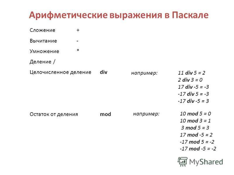 Арифметические выражения в Паскале Сложение+ Вычитание- Умножение* Деление/ Целочисленное делениеdiv Остаток от деленияmod например:11 div 5 = 2 2 div 3 = 0 17 div -5 = -3 -17 div 5 = -3 -17 div -5 = 3 например:10 mod 5 = 0 10 mod 3 = 1 3 mod 5 = 3 1