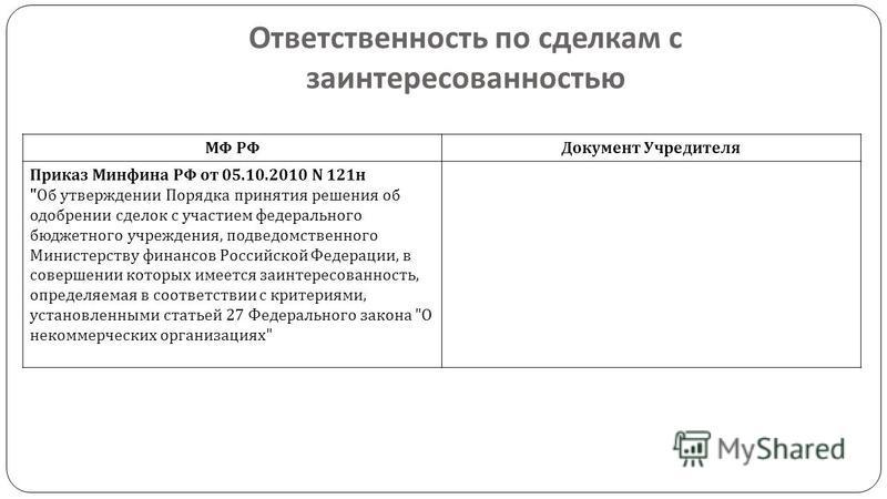 Ответственность по сделкам с заинтересованностью МФ РФДокумент Учредителя Приказ Минфина РФ от 05.10.2010 N 121 н