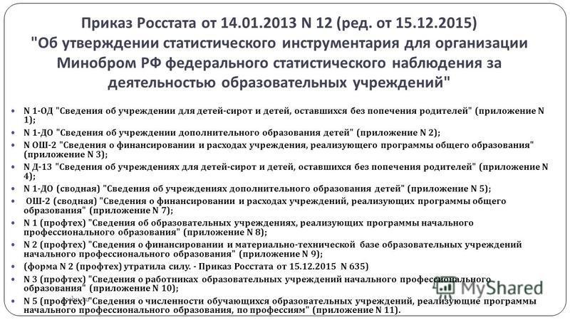Приказ Росстата от 14.01.2013 N 12 ( ред. от 15.12.2015)