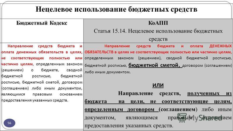 56 Нецелевое использование бюджетных средств Бюджетный Кодекс КоАПП Статья 15.14. Нецелевое использование бюджетных средств Направление средств бюджета и оплата денежных обязательств в целях, не соответствующих полностью или частично целям, определен