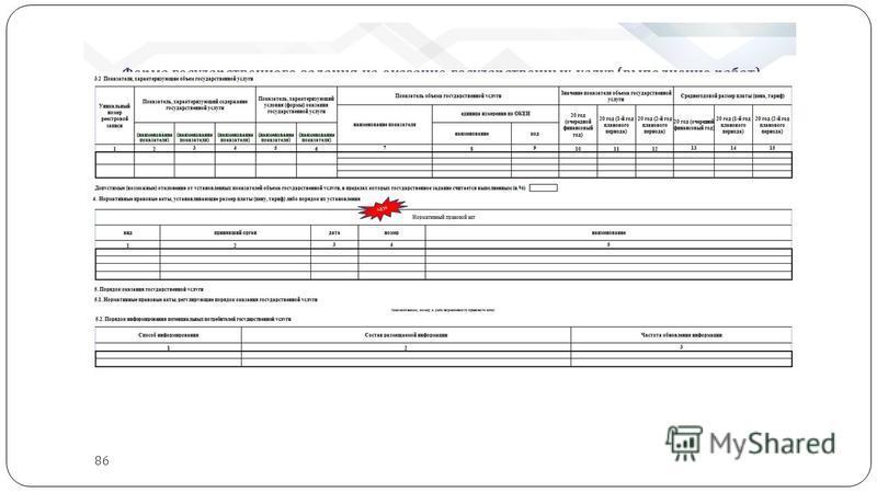 Форма государственного задания на оказание государственных услуг (выполнение работ) NEW 86