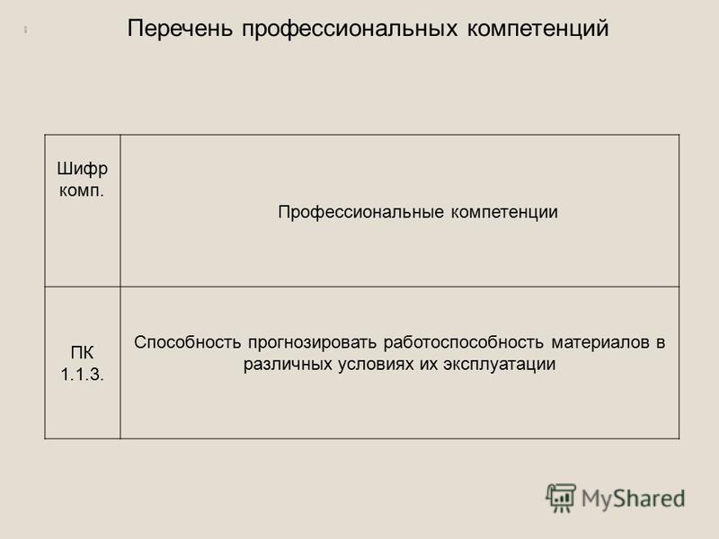 Перечень профессиональных компетенций Шифр комп. Профессиональные компетенции ПК 1.1.3. Способность прогнозировать работоспособность материалов в различных условиях их эксплуатации