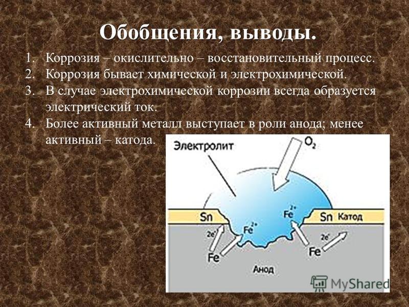 Обобщения, выводы. 1. Коррозия – окислительно – восстановительный процесс. 2. Коррозия бывает химической и электрохимической. 3. В случае электрохимической коррозии всегда образуется электрический ток. 4. Более активный металл выступает в роли анода;
