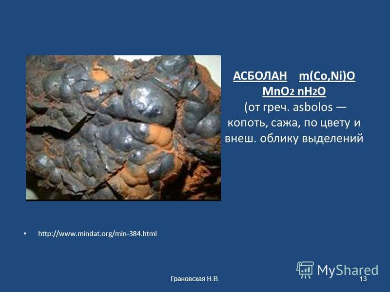 АСБОЛАН m(Co,Ni)O MnO 2 nH 2 O (от греч. asbolos копоть, сажа, по цвету и внеш. облику выделений http://www.mindat.org/min-384. html Грановская Н.В.13