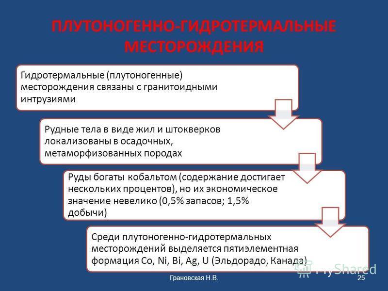 ПЛУТОНОГЕННО-ГИДРОТЕРМАЛЬНЫЕ МЕСТОРОЖДЕНИЯ Гидротермальные (плутоногенные) месторождения связаны с гранитоидными интрузиями Рудные тела в виде жил и штокверков локализованы в осадочных, метаморфизованных породах Руды богаты кобальтом (содержание дост