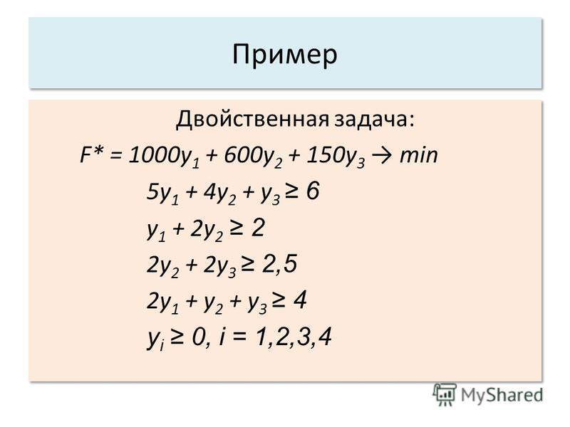 Пример Двойственная задача: F* = 1000y 1 + 600y 2 + 150y 3 min 5y 1 + 4y 2 + y 3 6 y 1 + 2y 2 2 2y 2 + 2y 3 2,5 2y 1 + y 2 + y 3 4 y i 0, i = 1,2,3,4 Двойственная задача: F* = 1000y 1 + 600y 2 + 150y 3 min 5y 1 + 4y 2 + y 3 6 y 1 + 2y 2 2 2y 2 + 2y 3