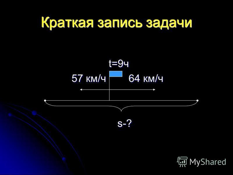 Краткая запись задачи t=9 ч t=9 ч 57 км/ч 64 км/ч 57 км/ч 64 км/ч s-? s-?