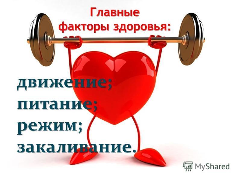 Главные факторы здоровья: движение;питание;режим;закаливание.